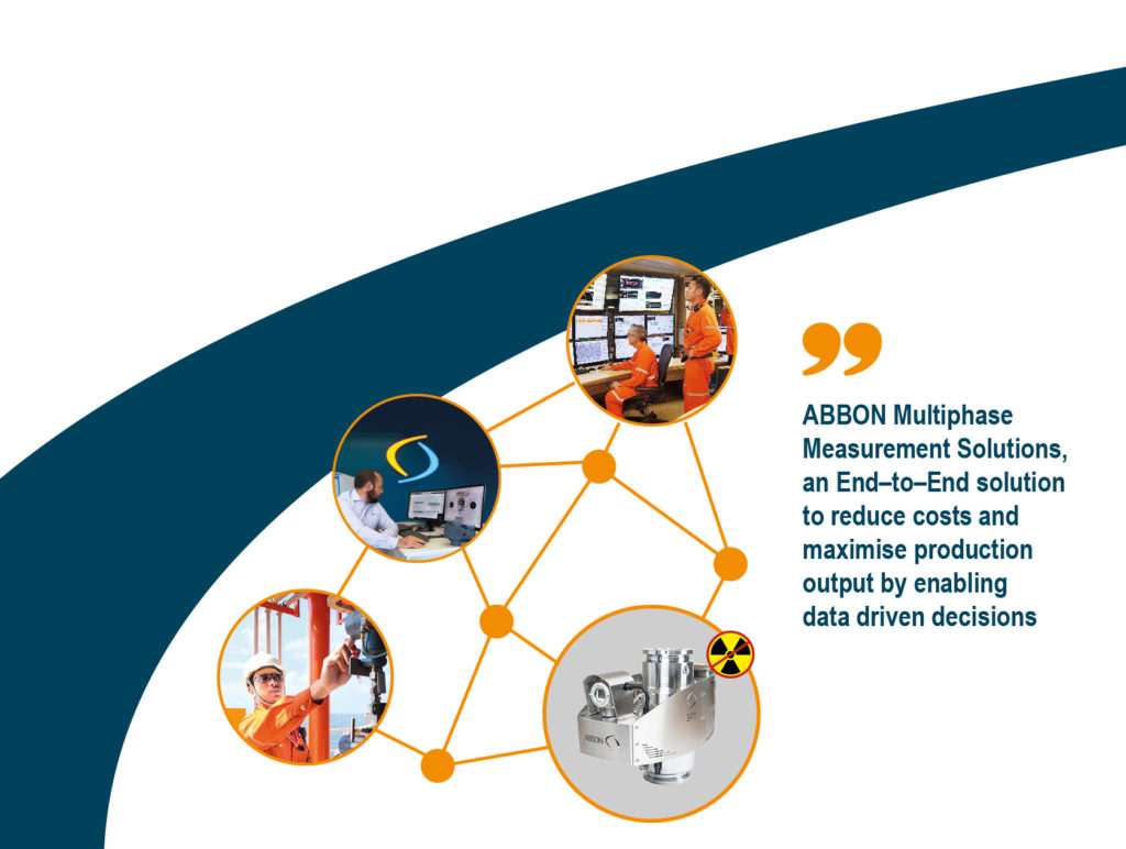 ABBON AS multiphase flow measurement solutions for the Oil & Gas Industry, to reduce costs and maximise production output by enabling data driven decisions.